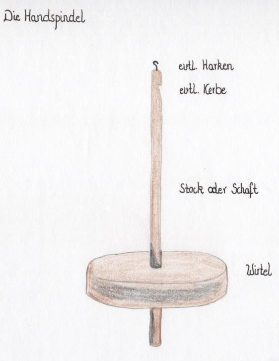 Handspindel- Zeichnung, Eva Wiechers