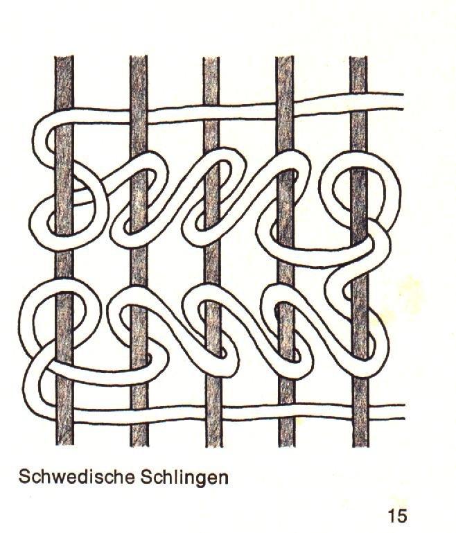 Schlingentechniken